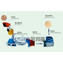 安徽石英砂生产线/石英砂制砂机/石英砂设备