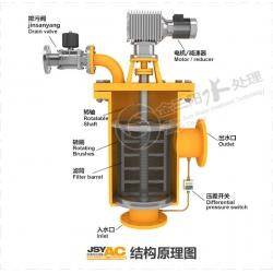 金三阳JSY-AC自动刷式清洗过滤器