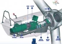 常用的用来清洁风电齿轮箱油的滤芯