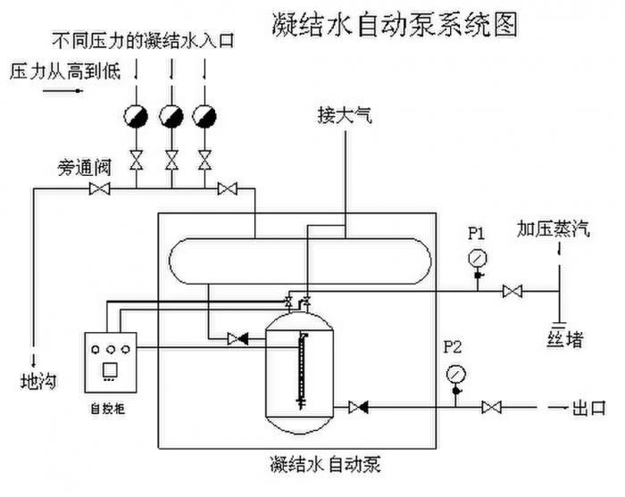 疏水自动加压器原理图