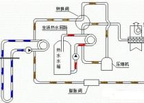 地热回灌过滤器解决地热尾水回灌难题