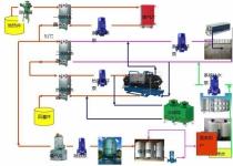 地热尾水回灌过滤系统 地热回灌过滤器的介绍