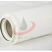 RFP050-40N 大流量水滤芯FV0厂家直销