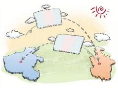 如何办理危险废物跨省转移?