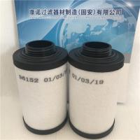 真空泵油雾滤芯专业制造厂家