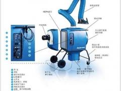 焊烟除尘器的分类及工作原理