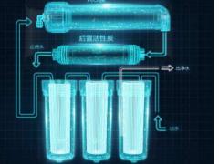 净水器过滤膜技术组成