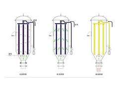 烛式过滤器的工作原理