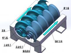 螺杆真空泵工作原理图