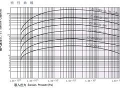 J Z J X罗茨旋片真空机组的工作原理