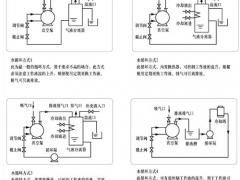 J2SK JSK J2BE闭式循环机组工作方式图