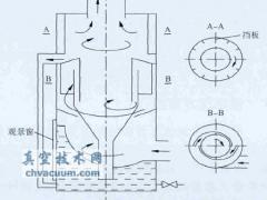 湿式罗茨真空泵特征性能研究