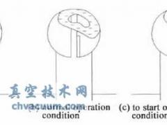 对罗茨真空泵中常用的液力传动的基本概念