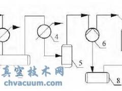 干式螺杆真空泵损坏因素分析