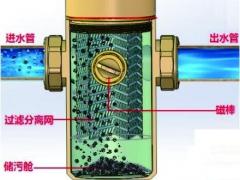 微泡除污装置的工作原理