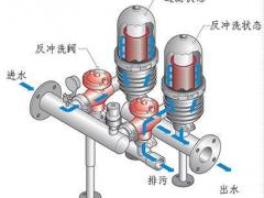 过滤器的安装方式及选型原则