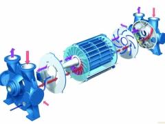 罗茨水环真空机组种类