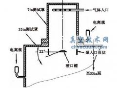 扩散泵和扩散喷射泵技术
