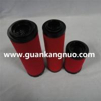 空压机干燥管道滤芯供应商