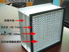 空气过滤器如何过滤空气?