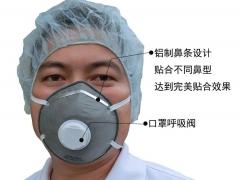 佩戴3M/N95口罩的三大理由 佩戴方法及注意事项