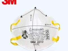 口罩n95和3m分别代表了什么?