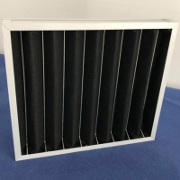 德州精久初效过滤器活性炭板式空气过滤器