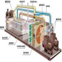 废气处理沸石转轮内部结构图详解