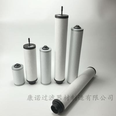 真空泵油滤芯0531000001过滤器滤芯RA/RC202