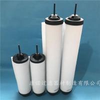 莱宝真空泵排气滤芯71046112过滤器SV65康诺